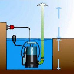 Потопяема помпа за чиста вода MAKITA PF0800 - 4
